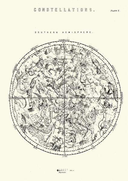 Vintage engraving of Constellations of the Southern Hemisphere