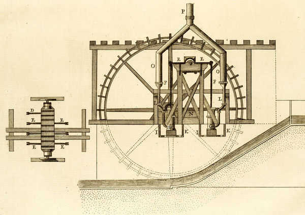 Water mill mechanism,. A high resolution photograph of an antique original intaglio print from The Encyclopedia by Diderot published in 1771