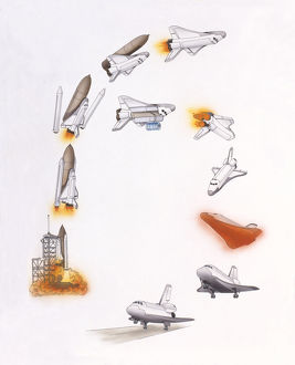 Illustration sequence showing NASA Space Shuttle launching, orbiting space, and landing