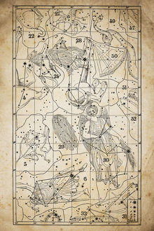 Antique illustration on yellow aged paper: zodiac astrology constellations (series 12)