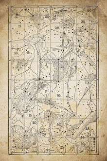 Antique illustration on yellow aged paper: zodiac astrology constellations (series 10)