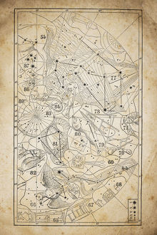 Antique illustration on yellow aged paper: zodiac astrology constellations (series 8)