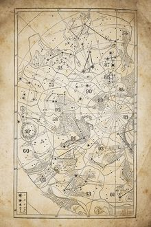 Antique illustration on yellow aged paper: zodiac astrology constellations (series 7)