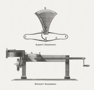 Dynamometers, wood engravings, published in 1880