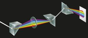 Illustration of Isaac Newton's prism experiment, showing white sunlight split